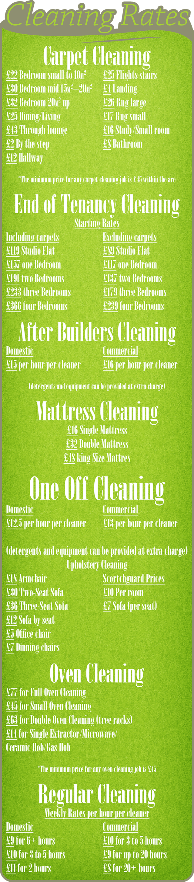 All-Prices-Carpet-Cleaners-Sutton